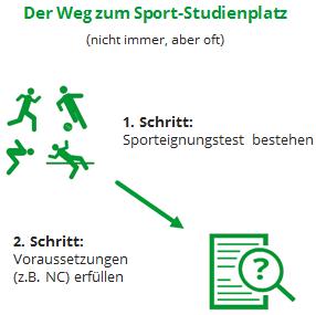 Sporteignungstest Anforderungen